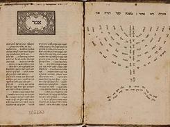 Image: Poem praising the Torah written in the shape of a menorah by Italian philosopher Joseph ben David ibn Yaha (1494–1539). Rare Book and Manuscript Library, Columbia University